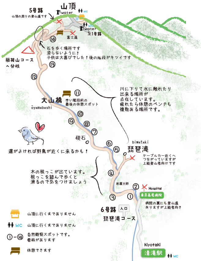 高尾山 子供 地図
